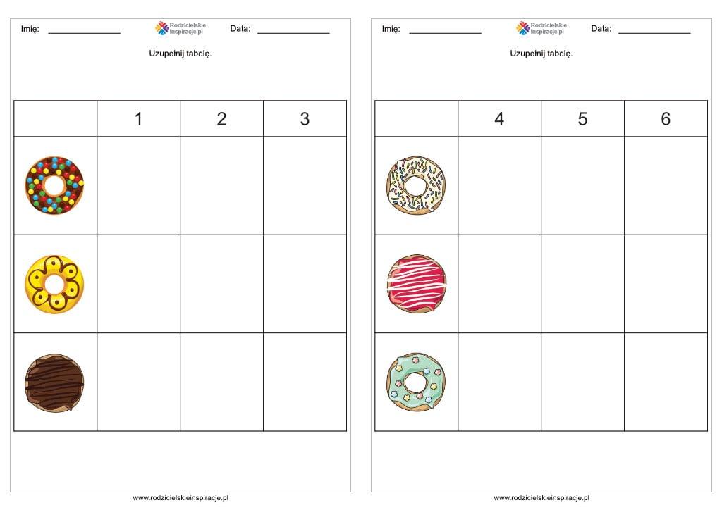 Tłusty Czwartek karty pracy (przedszkole)